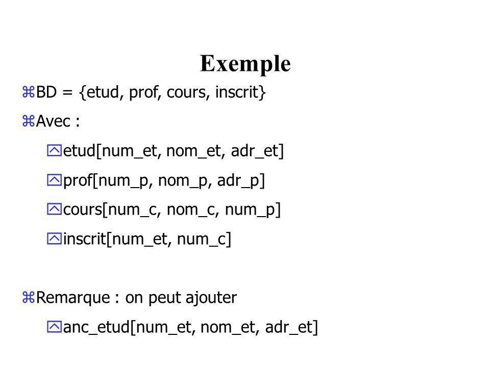 Exemple zBD = {etud, prof, cours, inscrit} zAvec : yetud[num_et, nom_et, adr_et] yprof[num_p, nom_p, adr_p] ycours[num_c, nom_c, num_p] yinscrit[num_et, num_c] zRemarque : on peut ajouter yanc_etud[num_et, nom_et, adr_et]
