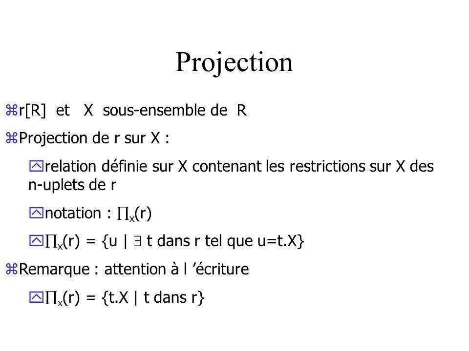 Projection zr[R] et X sous-ensemble de R zProjection de r sur X : yrelation définie sur X contenant les restrictions sur X des n-uplets de r ynotation : x (r) y x (r) = {u | t dans r tel que u=t.X} zRemarque : attention à l écriture y x (r) = {t.X | t dans r}