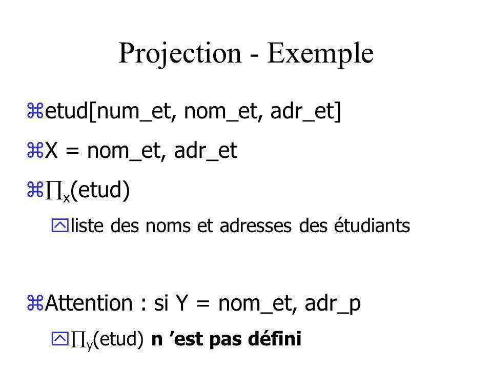 Projection - Exemple zetud[num_et, nom_et, adr_et] zX = nom_et, adr_et z x (etud) yliste des noms et adresses des étudiants zAttention : si Y = nom_et, adr_p y y (etud) n est pas défini