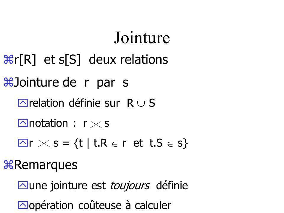 Jointure zr[R] et s[S] deux relations zJointure de r par s yrelation définie sur R S ynotation : r s yr s = {t | t.R r et t.S s} zRemarques yune jointure est toujours définie yopération coûteuse à calculer