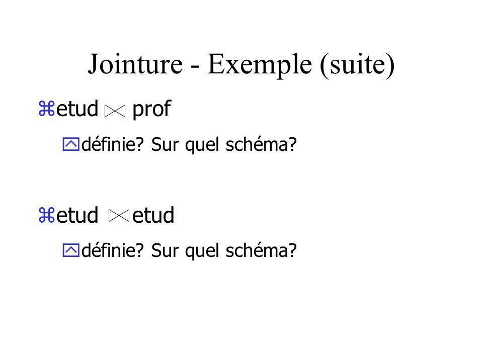 Jointure - Exemple (suite) zetud prof ydéfinie.Sur quel schéma.