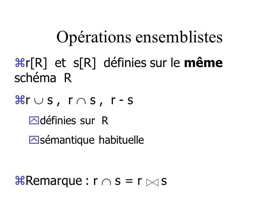 Opérations ensemblistes zr[R] et s[R] définies sur le même schéma R zr s, r s, r - s ydéfinies sur R ysémantique habituelle zRemarque : r s = r s