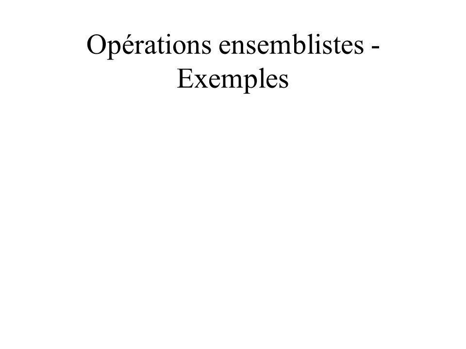 Opérations ensemblistes - Exemples