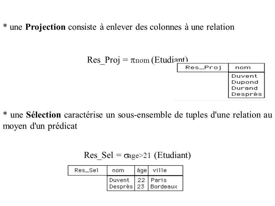 * une Projection consiste à enlever des colonnes à une relation Res_Proj = nom (Etudiant) * une Sélection caractérise un sous-ensemble de tuples d une relation au moyen d un prédicat Res_Sel = age>21 (Etudiant)