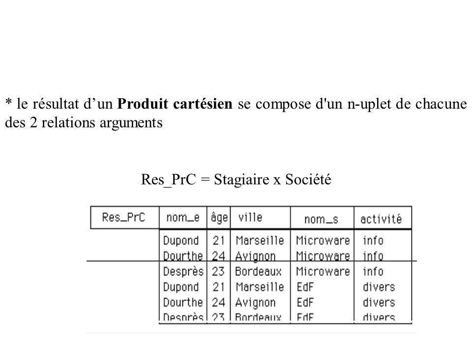 * le résultat dun Produit cartésien se compose d un n-uplet de chacune des 2 relations arguments Res_PrC = Stagiaire x Société
