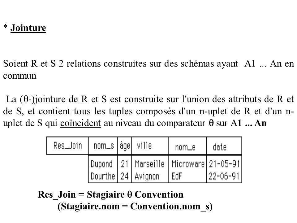 * Jointure Soient R et S 2 relations construites sur des schémas ayant A1...