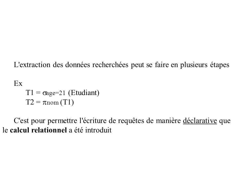 L extraction des données recherchées peut se faire en plusieurs étapes Ex T1 = age=21 (Etudiant) T2 = nom (T1) C est pour permettre l écriture de requêtes de manière déclarative que le calcul relationnel a été introduit