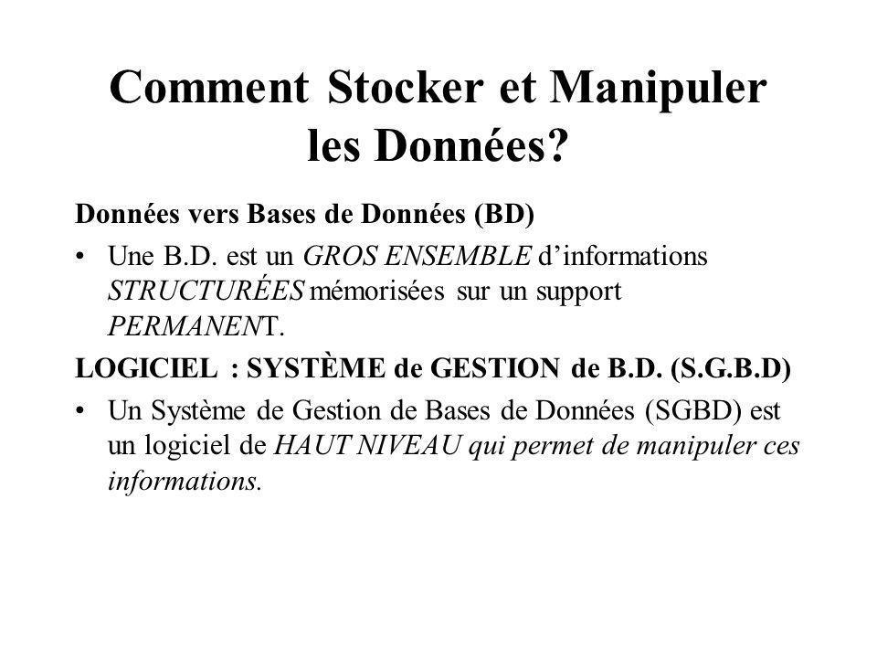 Comment Stocker et Manipuler les Données.Données vers Bases de Données (BD) Une B.D.