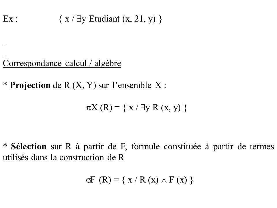 Ex :{ x / y Etudiant (x, 21, y) } Correspondance calcul / algèbre * Projection de R (X, Y) sur lensemble X : X (R) = { x / y R (x, y) } * Sélection sur R à partir de F, formule constituée à partir de termes utilisés dans la construction de R F (R) = { x / R (x) F (x) }