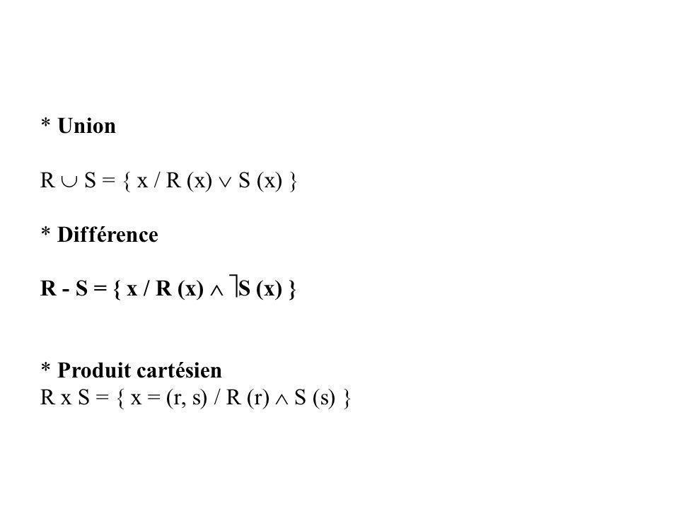 * Union R S = { x / R (x) S (x) } * Différence R - S = { x / R (x) S (x) } * Produit cartésien R x S = { x = (r, s) / R (r) S (s) }