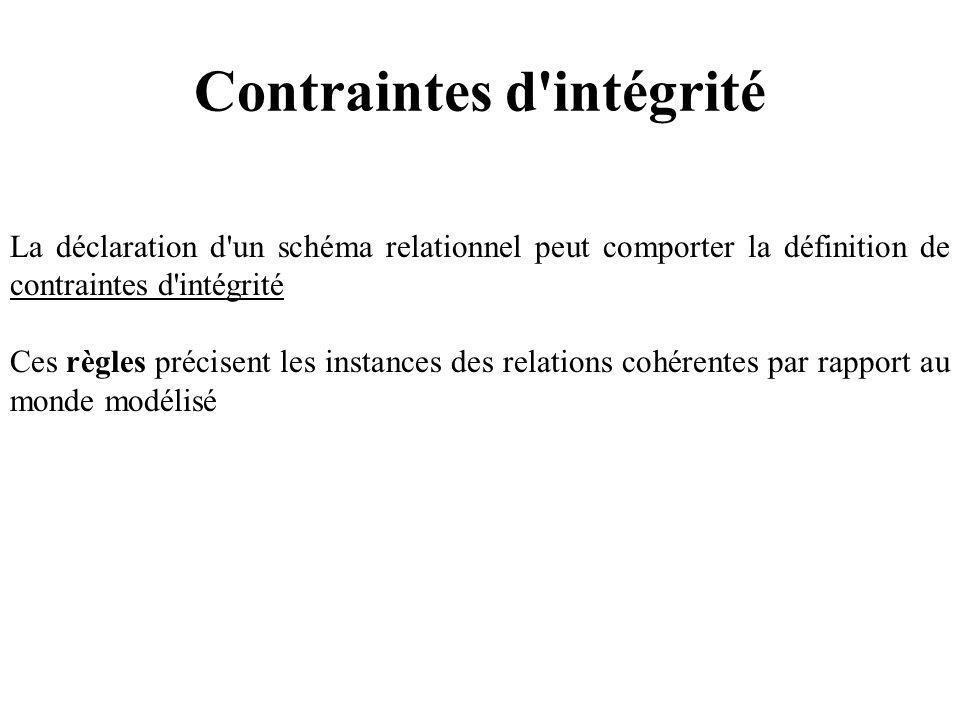 Contraintes d intégrité La déclaration d un schéma relationnel peut comporter la définition de contraintes d intégrité Ces règles précisent les instances des relations cohérentes par rapport au monde modélisé