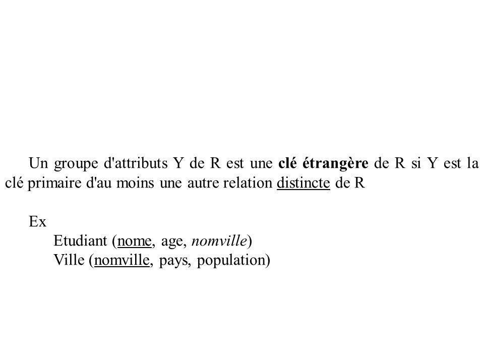 Un groupe d attributs Y de R est une clé étrangère de R si Y est la clé primaire d au moins une autre relation distincte de R Ex Etudiant (nome, age, nomville) Ville (nomville, pays, population)