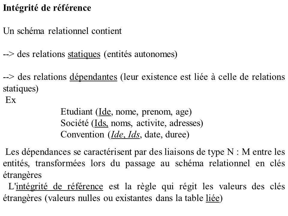 Intégrité de référence Un schéma relationnel contient --> des relations statiques (entités autonomes) --> des relations dépendantes (leur existence est liée à celle de relations statiques) Ex Etudiant (Ide, nome, prenom, age) Société (Ids, noms, activite, adresses) Convention (Ide, Ids, date, duree) Les dépendances se caractérisent par des liaisons de type N : M entre les entités, transformées lors du passage au schéma relationnel en clés étrangères L intégrité de référence est la règle qui régit les valeurs des clés étrangères (valeurs nulles ou existantes dans la table liée)