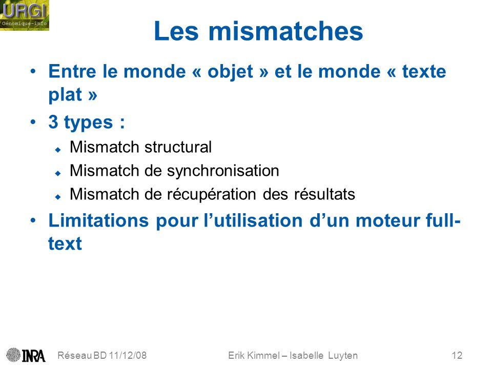 Erik Kimmel – Isabelle Luyten Les mismatches Entre le monde « objet » et le monde « texte plat » 3 types : Mismatch structural Mismatch de synchronisa