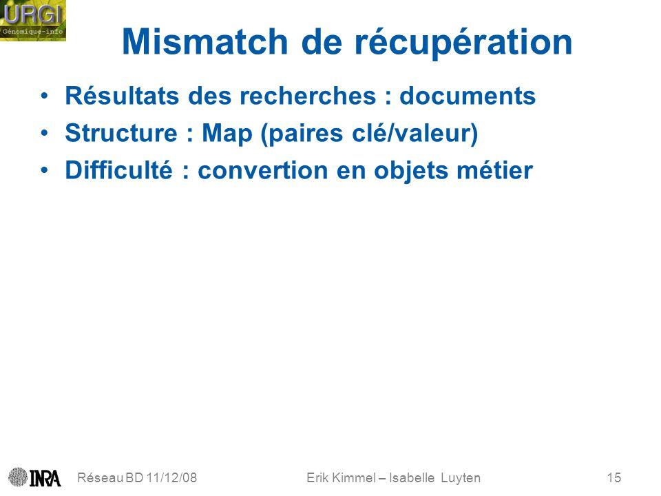 Erik Kimmel – Isabelle Luyten Mismatch de récupération Résultats des recherches : documents Structure : Map (paires clé/valeur) Difficulté : convertio