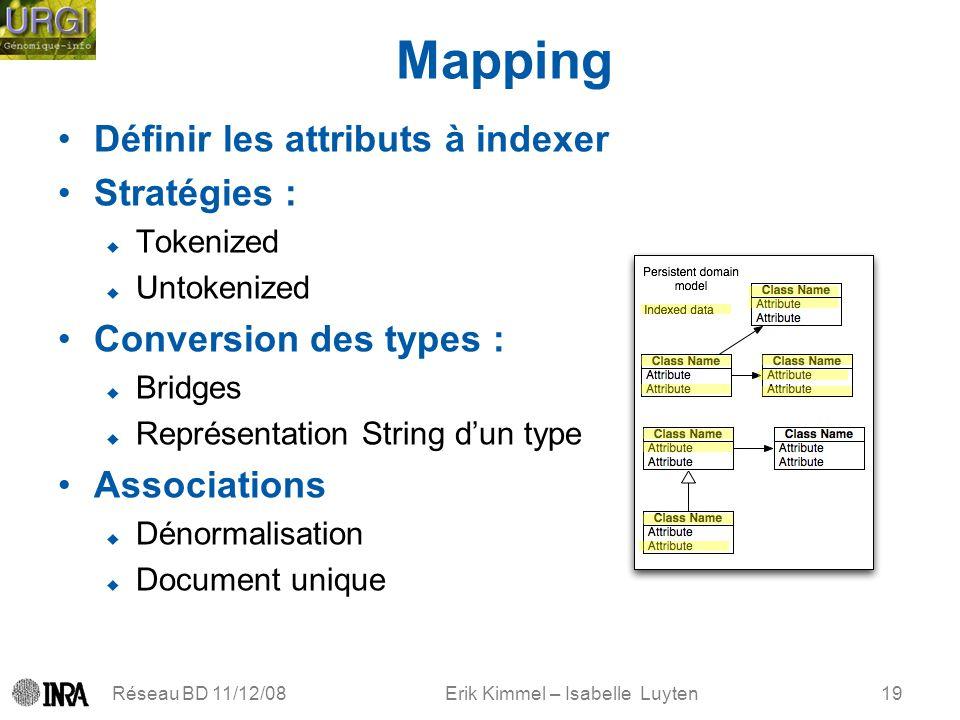 Erik Kimmel – Isabelle Luyten Mapping Définir les attributs à indexer Stratégies : Tokenized Untokenized Conversion des types : Bridges Représentation