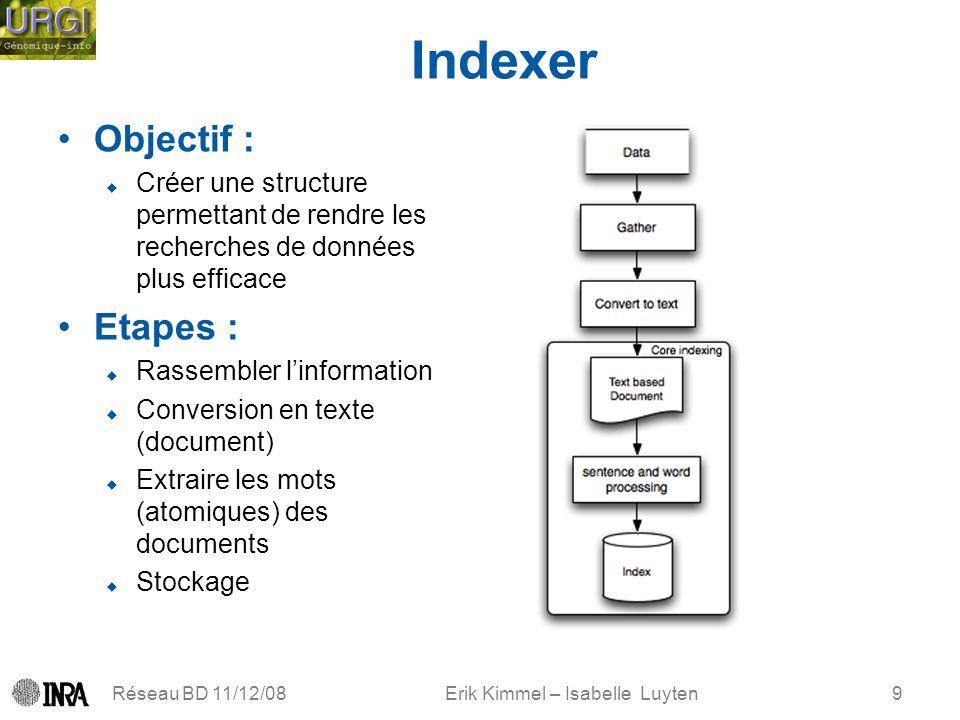 Erik Kimmel – Isabelle Luyten Indexer Objectif : Créer une structure permettant de rendre les recherches de données plus efficace Etapes : Rassembler