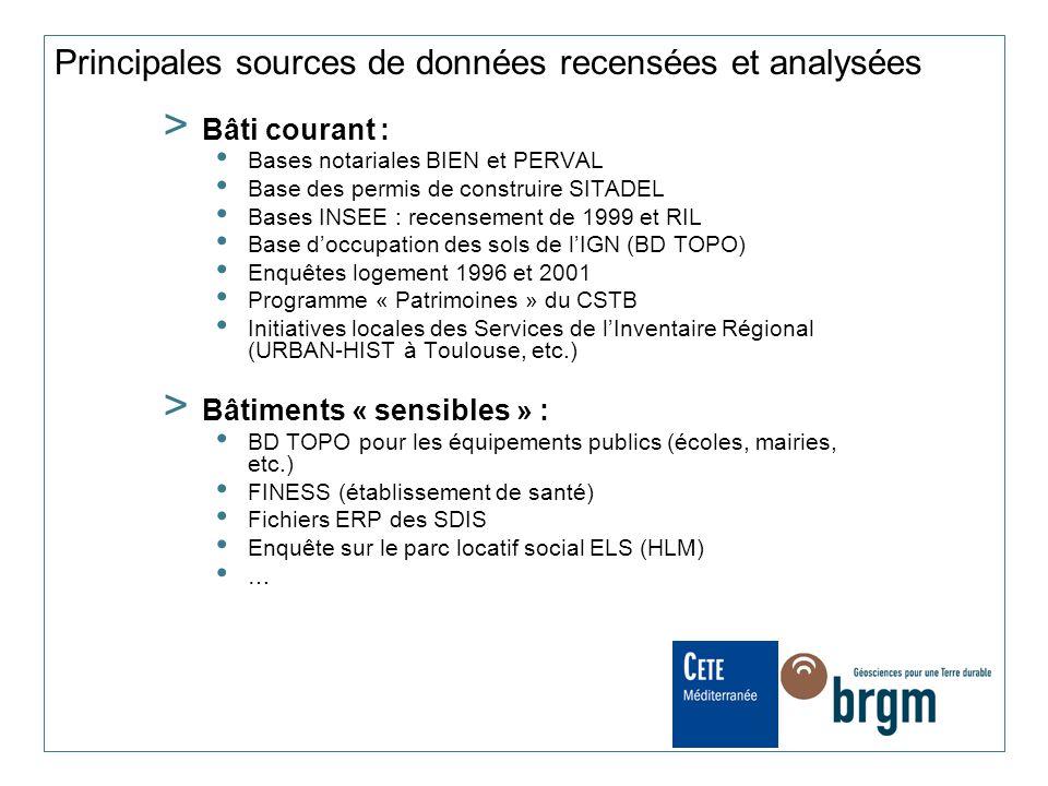 Principales sources de données recensées et analysées > Bâti courant : Bases notariales BIEN et PERVAL Base des permis de construire SITADEL Bases INS