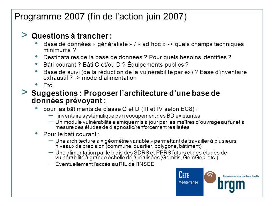 Programme 2007 (fin de laction juin 2007) > Questions à trancher : Base de données « généraliste » / « ad hoc » -> quels champs techniques minimums ?