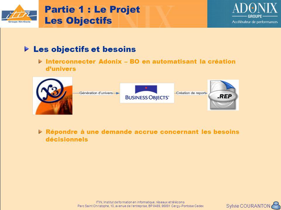 ITIN, Institut de formation en informatique, réseaux et télécoms Parc Saint Christophe, 10, avenue de l'entreprise, BP 8489, 95891 Cergy-Pontoise Cede