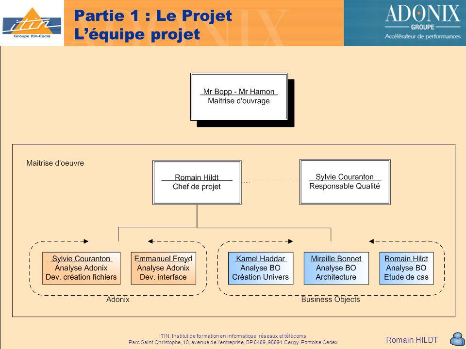 ITIN, Institut de formation en informatique, réseaux et télécoms Parc Saint Christophe, 10, avenue de l entreprise, BP 8489, 95891 Cergy-Pontoise Cedex 5.
