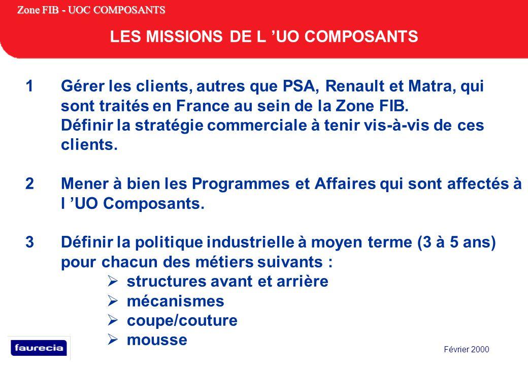 Février 2000 Zone FIB - UOC COMPOSANTS LES MISSIONS DE L UO COMPOSANTS 1Gérer les clients, autres que PSA, Renault et Matra, qui sont traités en Franc