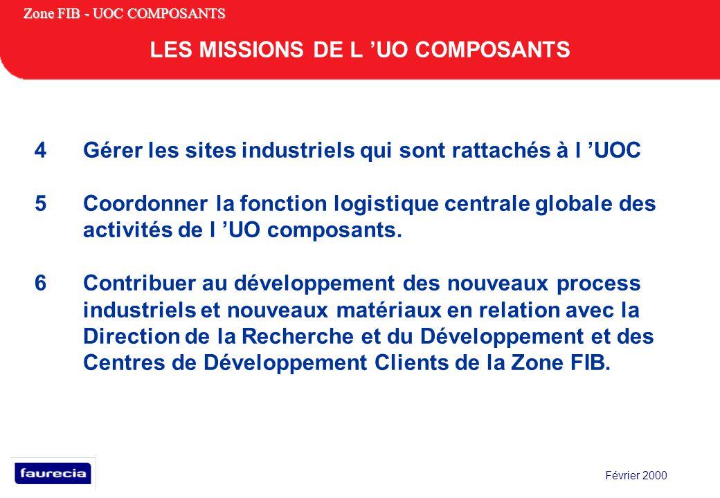 Février 2000 Zone FIB - UOC COMPOSANTS LES MISSIONS DE L UO COMPOSANTS 4Gérer les sites industriels qui sont rattachés à l UOC 5Coordonner la fonction