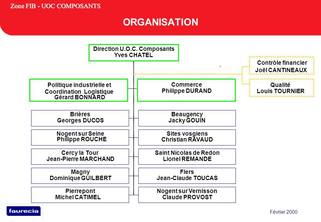 Février 2000 Zone FIB - UOC COMPOSANTS Qualité Louis TOURNIER Contrôle financier Joël CANTINEAUX Politique industrielle et Coordination Logistique Gér