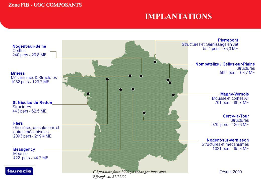 Février 2000 Zone FIB - UOC COMPOSANTS Pierrepont Structures et Garnissage en Jat 552 pers - 73,3 ME Nompatelize / Celles-sur-Plaine Structures 599 pe