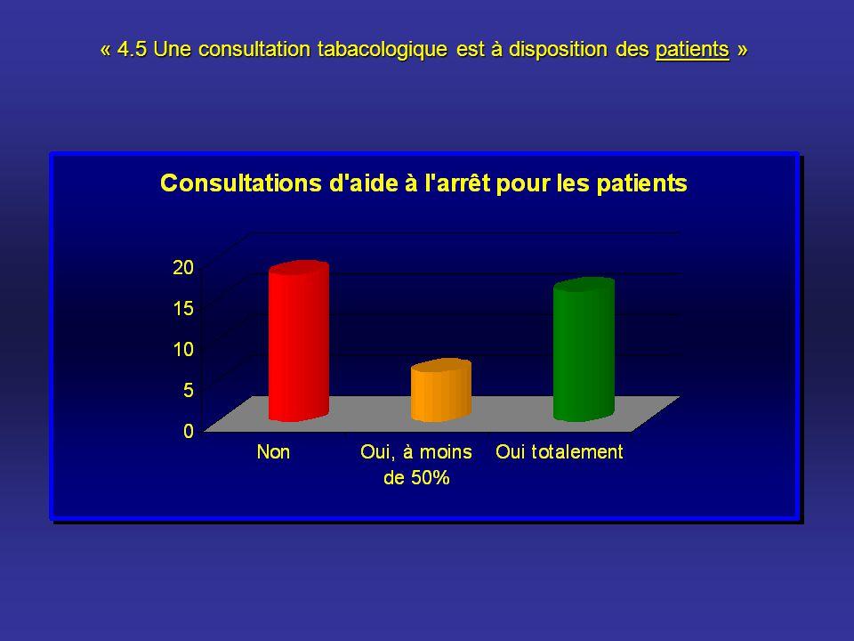 « 4.5 Une consultation tabacologique est à disposition des patients »