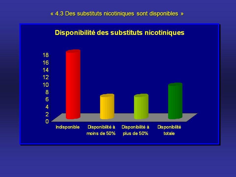 « 4.3 Des substituts nicotiniques sont disponibles »