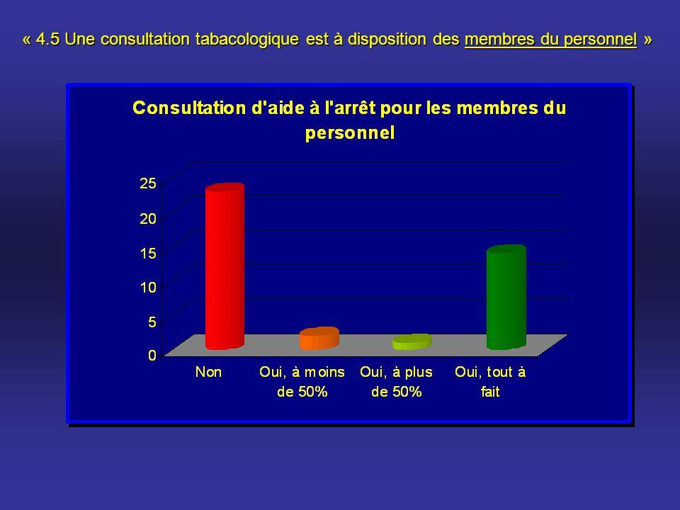 « 4.5 Une consultation tabacologique est à disposition des membres du personnel »