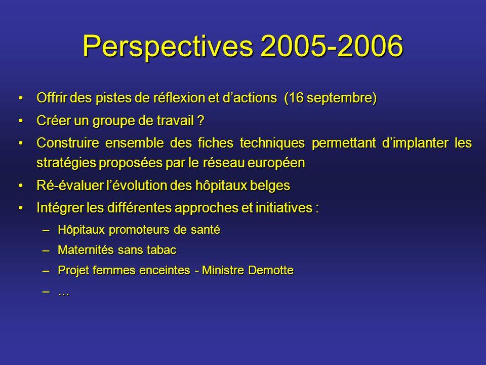 Perspectives 2005-2006 Offrir des pistes de réflexion et dactions (16 septembre)Offrir des pistes de réflexion et dactions (16 septembre) Créer un gro