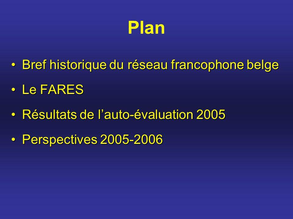 Plan Bref historique du réseau francophone belgeBref historique du réseau francophone belge Le FARESLe FARES Résultats de lauto-évaluation 2005Résulta