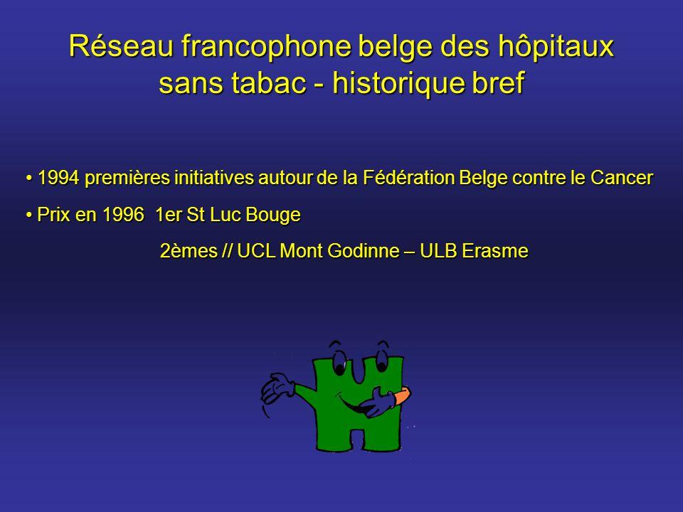 Réseau francophone belge des hôpitaux sans tabac - historique bref 1994 premières initiatives autour de la Fédération Belge contre le Cancer 1994 prem