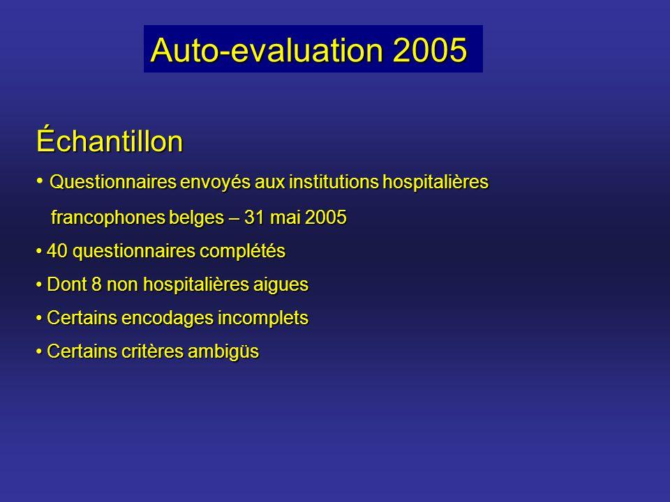 Échantillon Questionnaires envoyés aux institutions hospitalières francophones belges – 31 mai 2005 francophones belges – 31 mai 2005 40 questionnaire