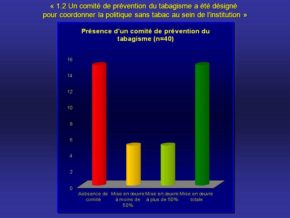 « 5.1 Il est interdit de fumer dans toutes les parties communes fréquentées par le personnel, les patients et les visiteurs » fréquentées par le personnel, les patients et les visiteurs »