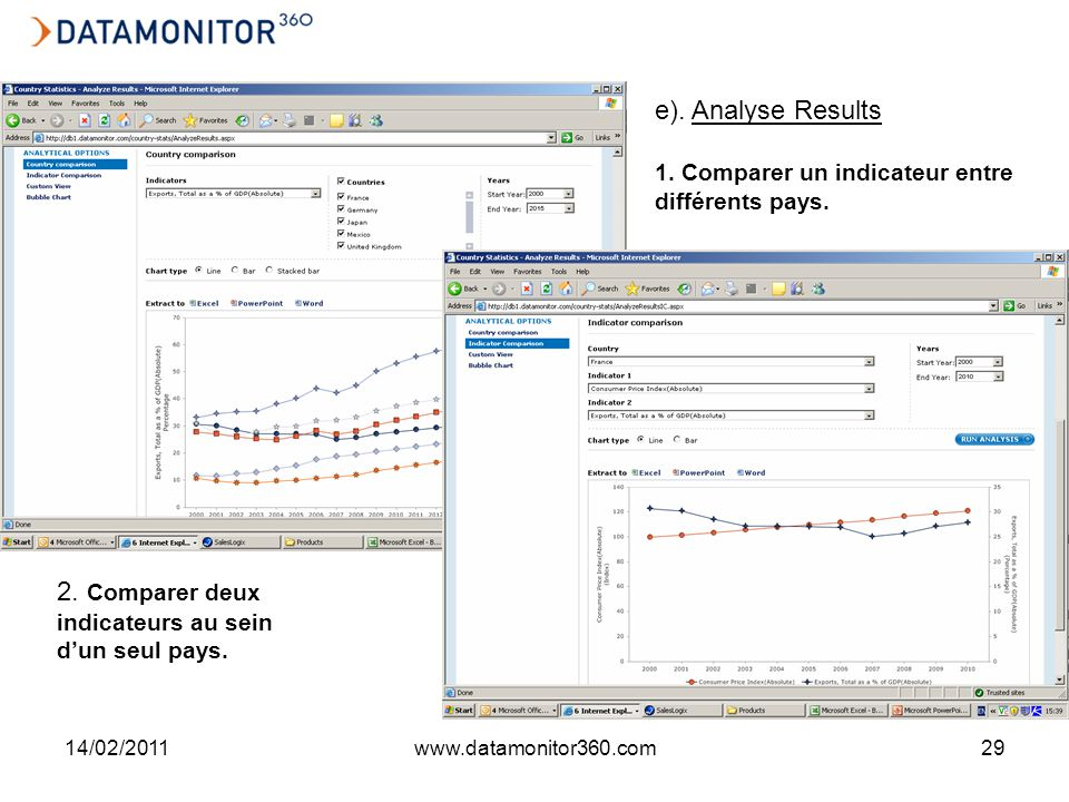 14/02/2011www.datamonitor360.com29 e). Analyse Results 1.