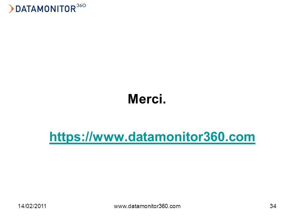 14/02/2011www.datamonitor360.com34 Merci. https://www.datamonitor360.com