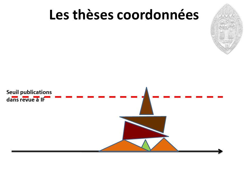 Les thèses coordonnées Seuil publications dans revue à IF