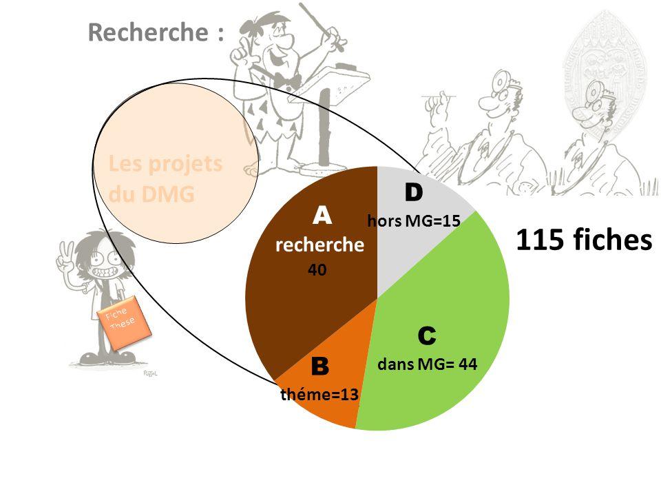 Recherche : on évalue Thèmes Les projets du DMG A recherche
