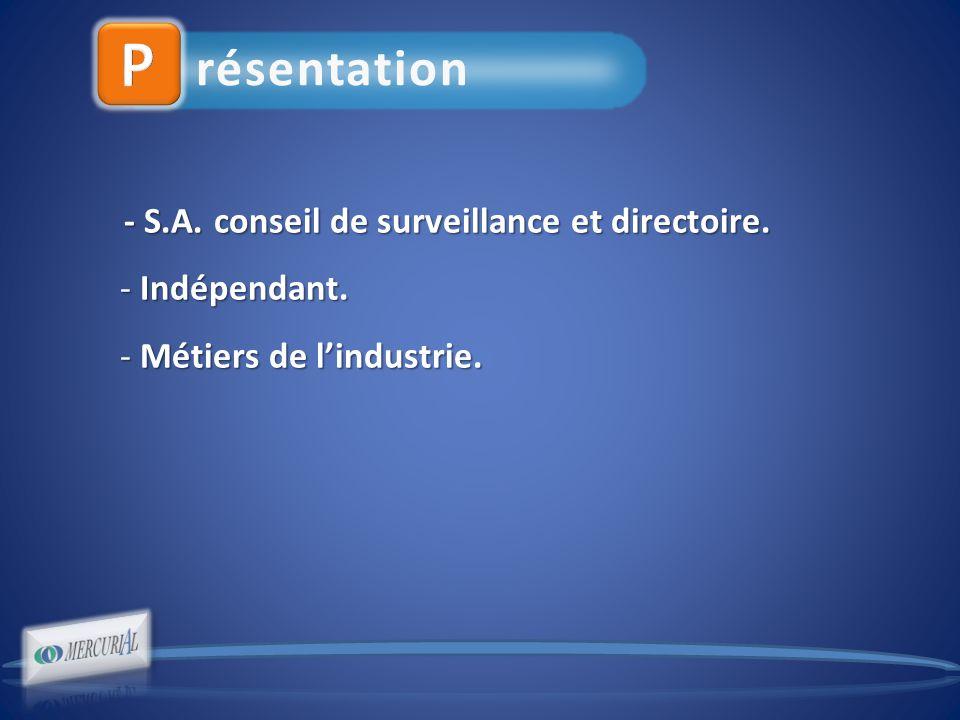 - S.A. conseil de surveillance et directoire. - S.A.