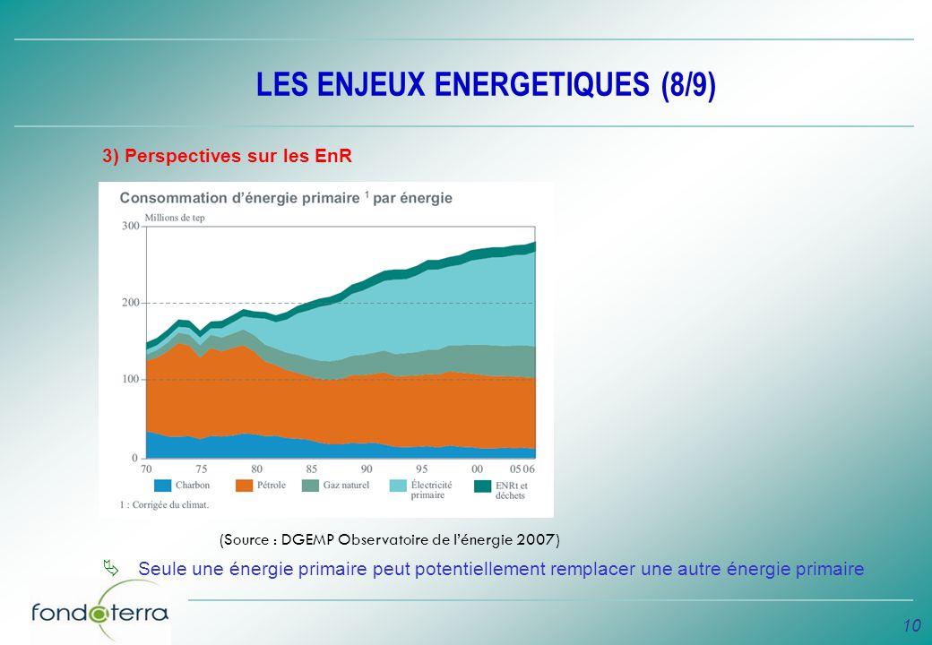 10 LES ENJEUX ENERGETIQUES (8/9) 3) Perspectives sur les EnR Seule une énergie primaire peut potentiellement remplacer une autre énergie primaire (Sou