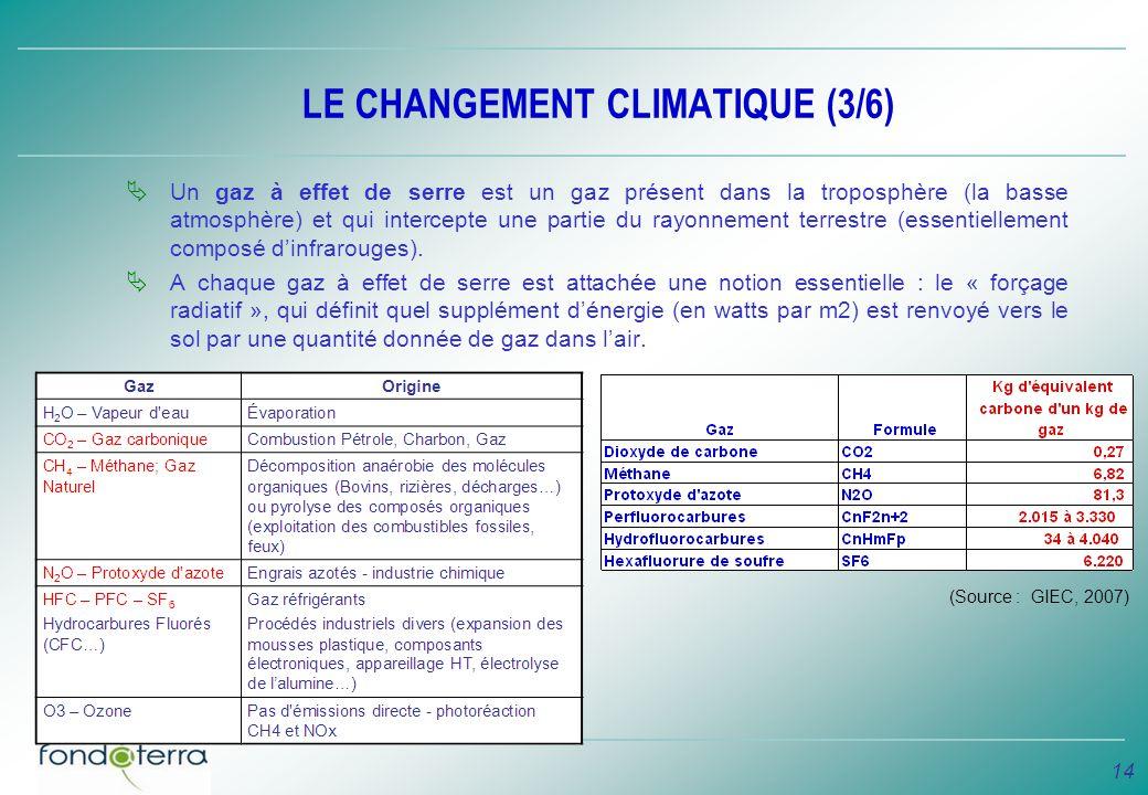 14 LE CHANGEMENT CLIMATIQUE (3/6) Un gaz à effet de serre est un gaz présent dans la troposphère (la basse atmosphère) et qui intercepte une partie du