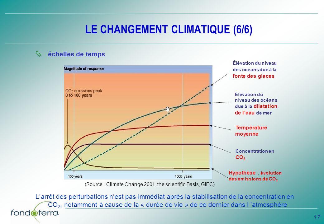 17 LE CHANGEMENT CLIMATIQUE (6/6) échelles de temps Larrêt des perturbations nest pas immédiat après la stabilisation de la concentration en CO 2, not