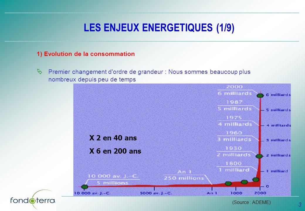 3 LES ENJEUX ENERGETIQUES (1/9) 1) Evolution de la consommation Premier changement d'ordre de grandeur : Nous sommes beaucoup plus nombreux depuis peu