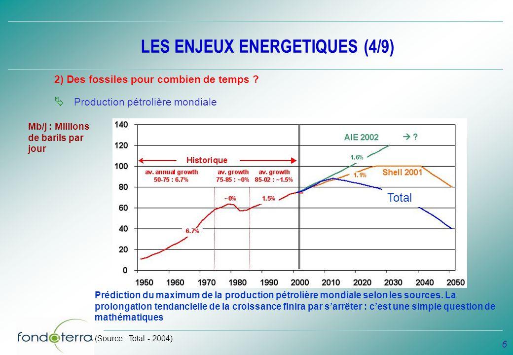 6 LES ENJEUX ENERGETIQUES (4/9) 2) Des fossiles pour combien de temps ? Production pétrolière mondiale Mb/j : Millions de barils par jour Prédiction d