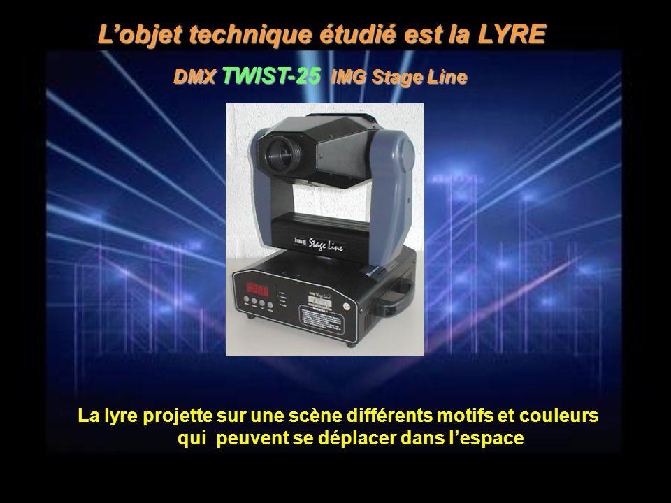 Lobjet technique étudié est la LYRE La lyre projette sur une scène différents motifs et couleurs qui peuvent se déplacer dans lespace DMX TWIST-25 IMG