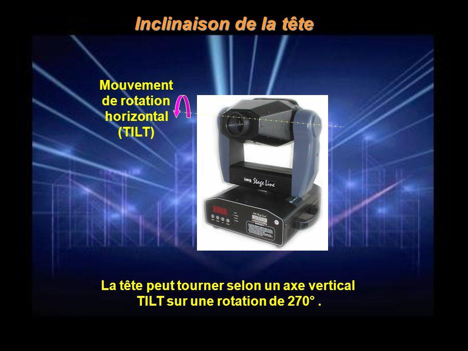 Inclinaison de la tête La tête peut tourner selon un axe vertical TILT sur une rotation de 270°. Mouvement de rotation horizontal (TILT)