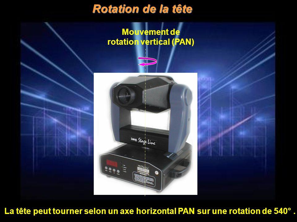 Rotation de la tête La tête peut tourner selon un axe horizontal PAN sur une rotation de 540°. Mouvement de rotation vertical (PAN)